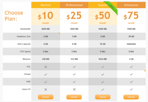 Pure CSS Responsive Pricing Tables for WordPress Preview - CodeCanyon